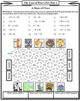 Adding and Subtracting Integers Puzzle Mystery Activity