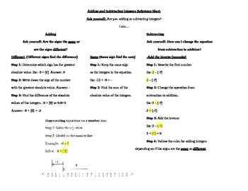 Adding and Subtracting Integers Reference Sheet