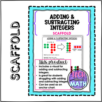 Adding and Subtracting Integers  Scaffold