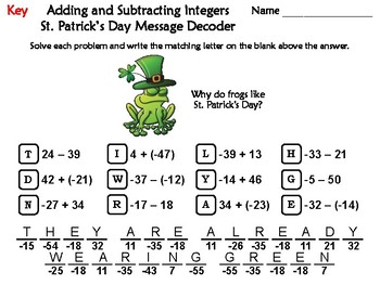 Adding and Subtracting Integers St. Patrick's Day Math Activity: Message Decoder