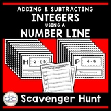 Adding and Subtracting Integers Using a Number Line Scavenger Hunt 7.NS.A.1