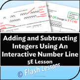 Adding and Subtracting Integers Using an Interactive Number Line