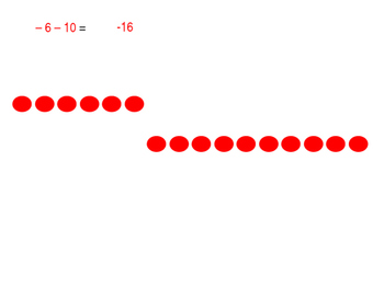 Adding and Subtracting Integers Visual With Counters Powerpoint