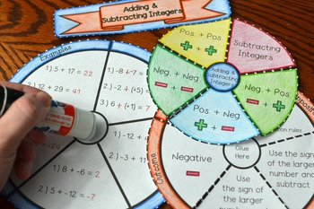 Adding and Subtracting Integers Wheel Foldable