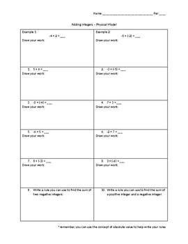 Subtracting Integers With Counters Worksheet Teachers Pay Teachers