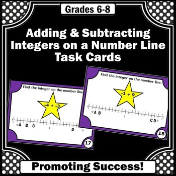 Adding and Subtracting Integers on a Number Line, 6th Grade Math Review Games