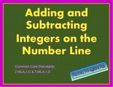 Adding and Subtracting Integers on the Number Line-Distance Learning Options
