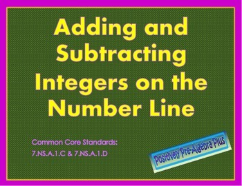 Adding and Subtracting Integers on the Number Line