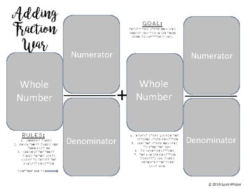 Adding and Subtracting Mixed Numbers Card Flipping Activity