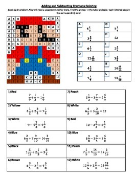 adding and subtracting mixed numbers coloring worksheet by heather  adding and subtracting mixed numbers coloring worksheet