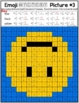 Emoji Adding and Subtracting Mixed Numbers Mystery Pictures | Set 1