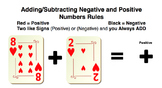 Adding and Subtracting Negative and Positive Numbers