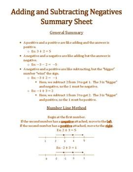 Adding and Subtracting Negatives Summary Sheet