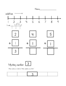 Adding and Subtracting One with Number Line