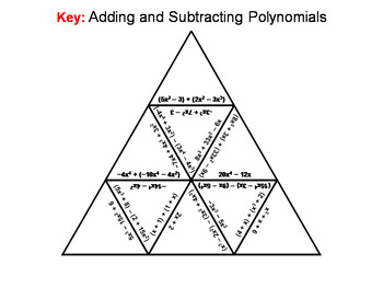 Adding and Subtracting Polynomials Game: Math Tarsia Puzzle