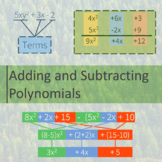 Adding and Subtracting Polynomials PowerPoint