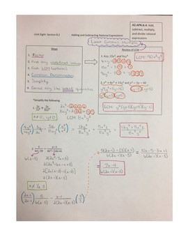 Adding and Subtracting Rational Expressions Notes