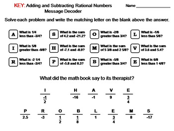 Adding and Subtracting Rational Numbers Activity: Math Message Decoder