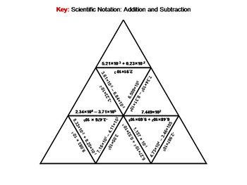 Adding and Subtracting Scientific Notation Game: Math Tarsia Puzzle