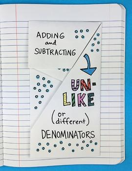 Adding and Subtracting Unlike Denominators Notebook Foldab
