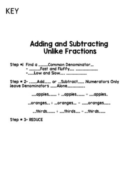 Adding and Subtracting Unlike Fraction Notes