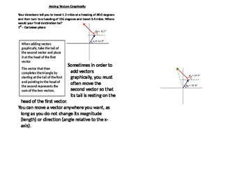 Adding and Subtracting Vectors Graphically
