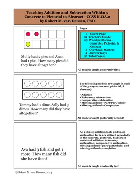Adding and Subtracting Within 5—CCSS K.OA.A.2