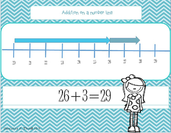 Adding and Subtracting numbers on a number line (Distances on a number line)