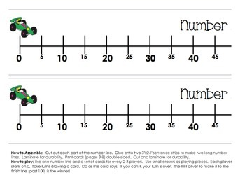 Adding and Subtracting on a Number Line (2 digit Numbers) Game