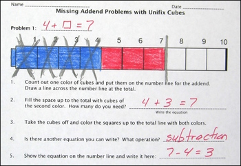 Adding and Subtracting on a Unifix Cube Number Line