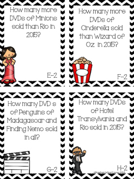 Adding and Subtracting with Regrouping (Project Based Learning-Movie Theme)