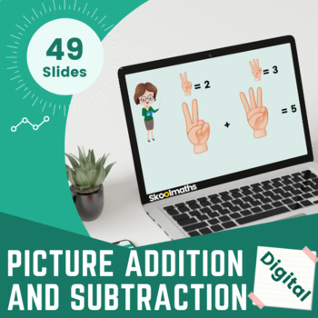 Adding and Subtracting with pictures - Year 1, Kindergarten