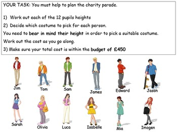 Adding and subtracting decimals - fancy dress activity (can involve budgeting)