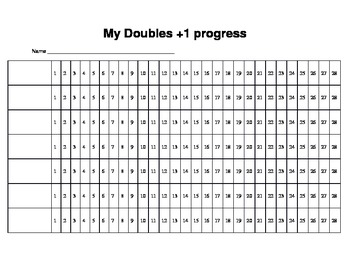 Adding doubles +1 to 20 and progress check