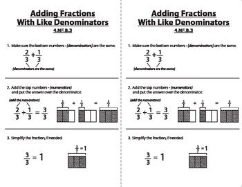 Adding fractions with like and unlike denominators study guide.