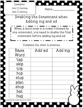 Adding ing and ed-Double Final Consonants