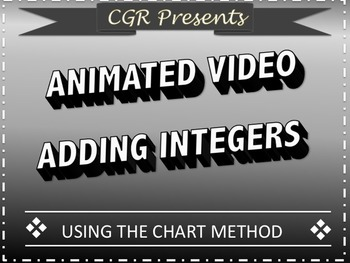 Adding integers using the chart method
