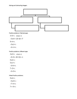 Adding integers worksheet with flowchart