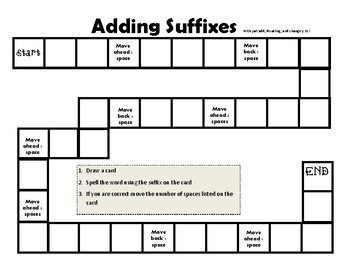 Adding suffixes to words  (y rule, doubling rule, and just