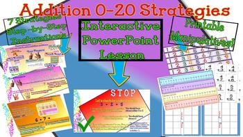 Addition 0-20 Strategies -Interactive PowerPoint - Addding