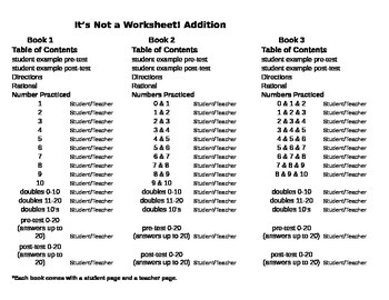Addition  It's Not a Worksheet: Sample of 2's  INAW