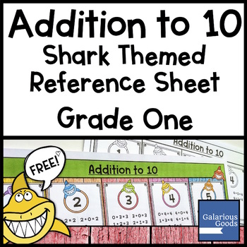 Addition 1-10 Reference Sheet - Shark Themed