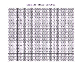 Addition 12 + 1 to 25 + 25 BONGO