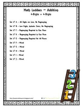Addition - 4 Digits + 4 Digits -  Set 1.7 {Math Ladders}