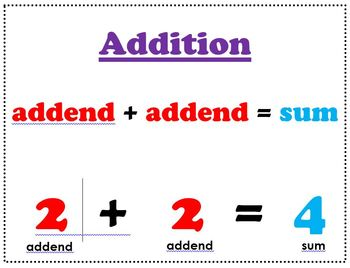 Addition Addend Poster