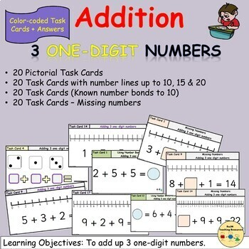 Addition: Adding 3 single-digit numbers, Task Cards -inc Missing numbers/addends
