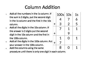 Addition Algorithms Mini-Posters