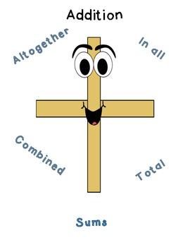 Addition Anchor Chart