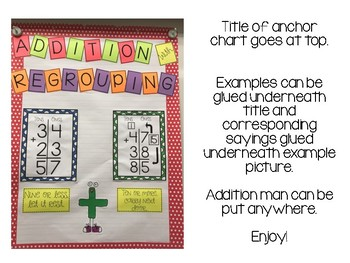 Addition Anchor Chart - With and Without Regrouping