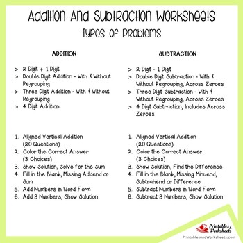 Addition And Subtraction Assessment Worksheets